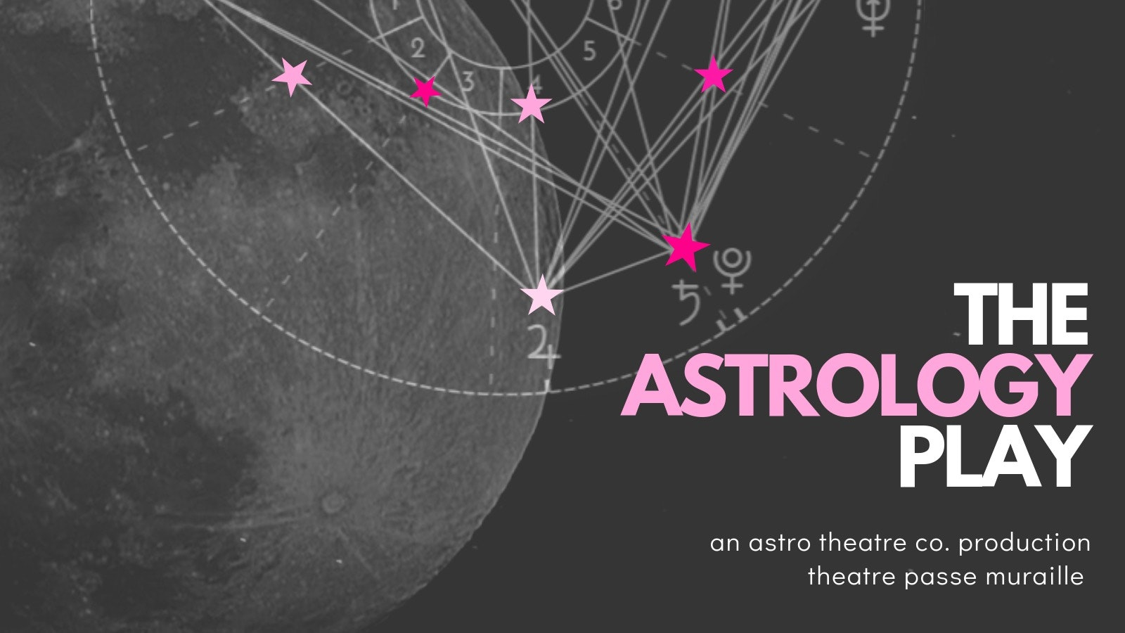 the astrology play